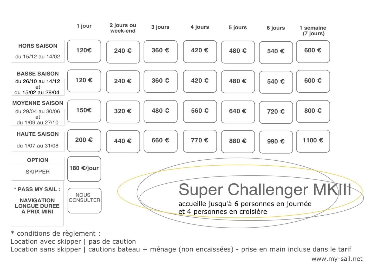 tarifs location voilier super challenger var avec option skipper