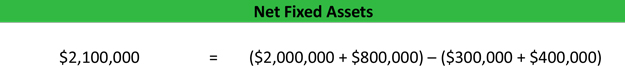 Net Fixed Assets Equation
