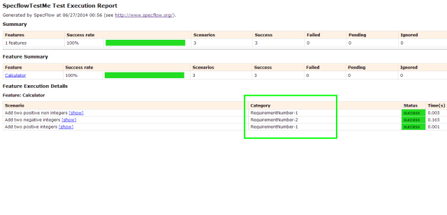 Specflow Test Execution Report_Enhanced