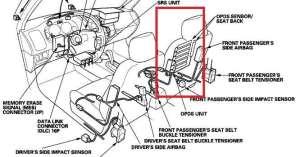 HondaAcura Airbag Code 81 andor 85  MyAirbags