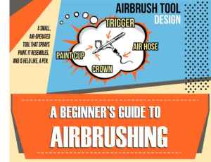 Airbrush Paint buying guide