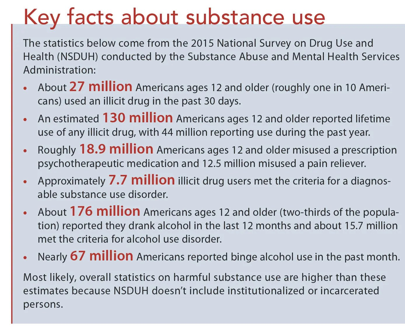 Improving Nurses Attitudes Toward Patients With Substance