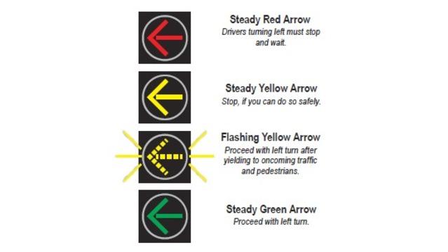 flashing yellow arrow_1533824067575.jpg.jpg