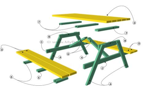Picnic Table Plans Material/Cut List