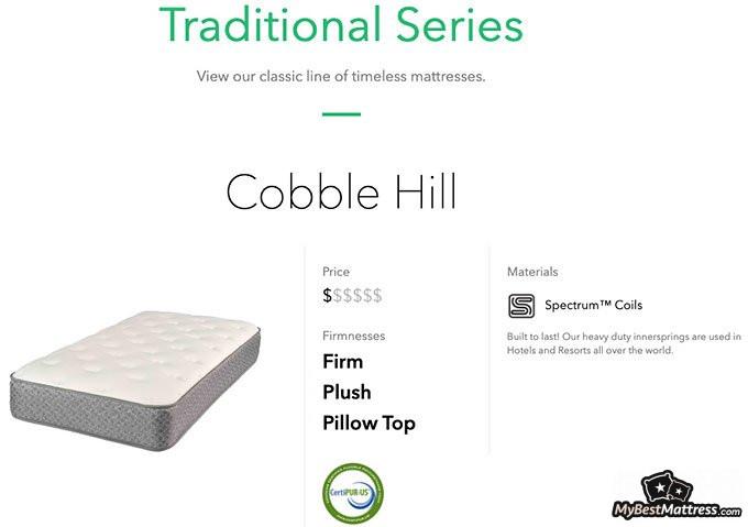 symbol mattress reviews