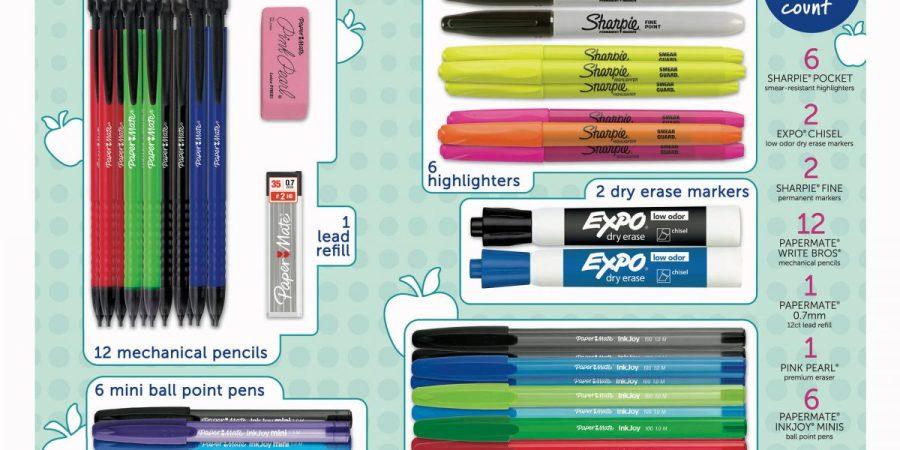 sharpie back to school essentials kit