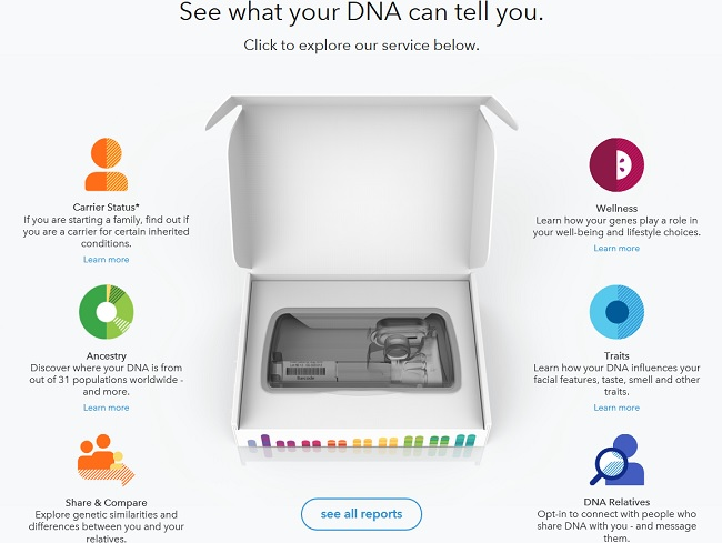 23andme dna test home kit