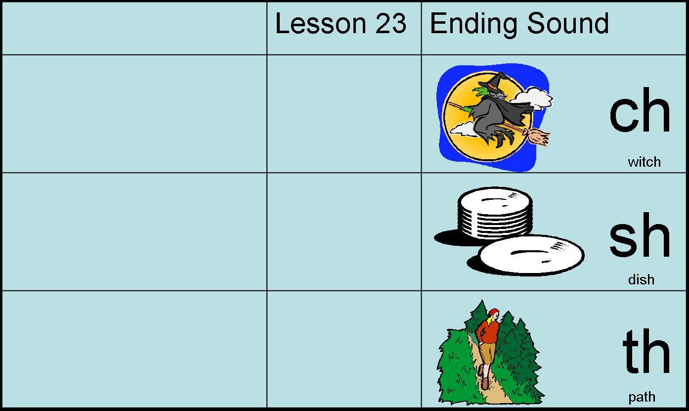 Lesson 23 Consonants