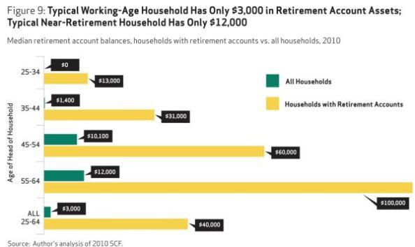 retirementcrisisJ