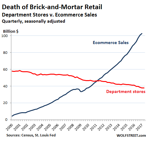 the jackson press amazon is annihilating the department store