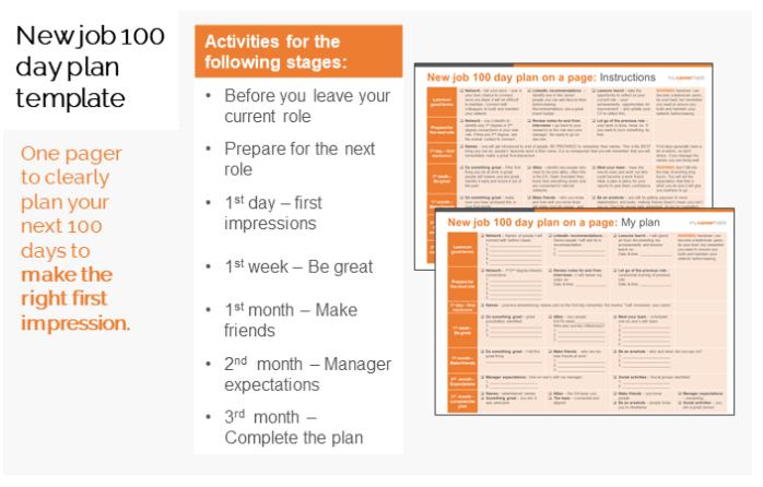 New Job 100 Day Plan Image