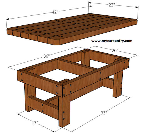 Wood coffee table instructions colin031 for Wood table instructions