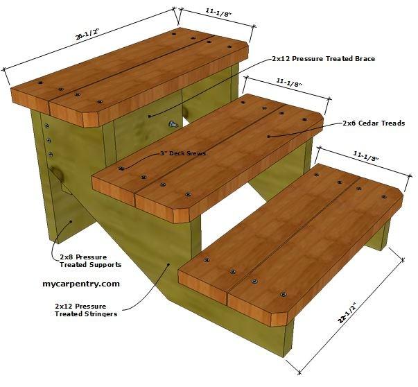Custom Stairs Free Standing Stairs Designed For Travel Trailers | 8 Step Wood Stair Stringer | Cedar Tone | Menards | Deck | Framing Square | Precut Prebuilt