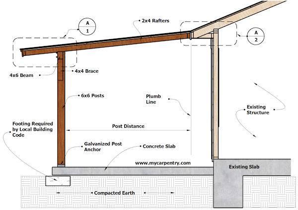 patio cover plans build your patio
