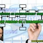 L'organisation : Une qualité indispensable pour réussir en immobilier !