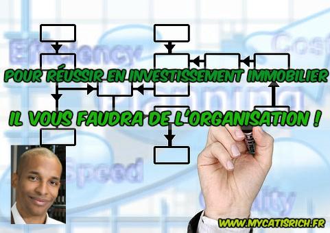 Organisation investissement locatif