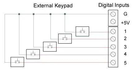 External Keypad Connections