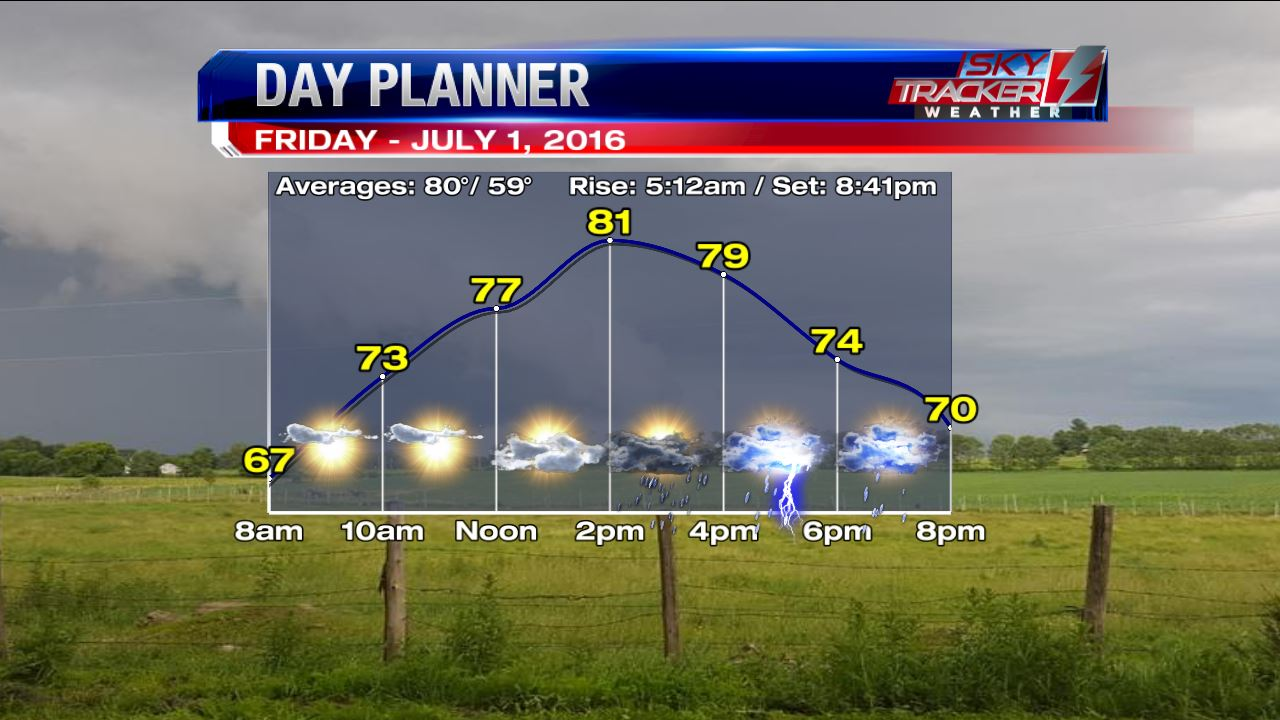 Planner for Friday July 1 2016