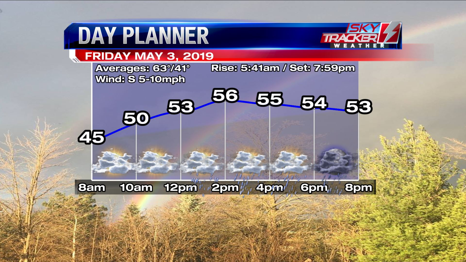 Planner for Friday May 3 2019
