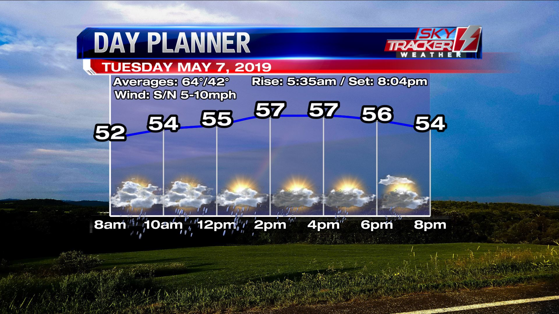 Planner for Tuesday May 7 2019