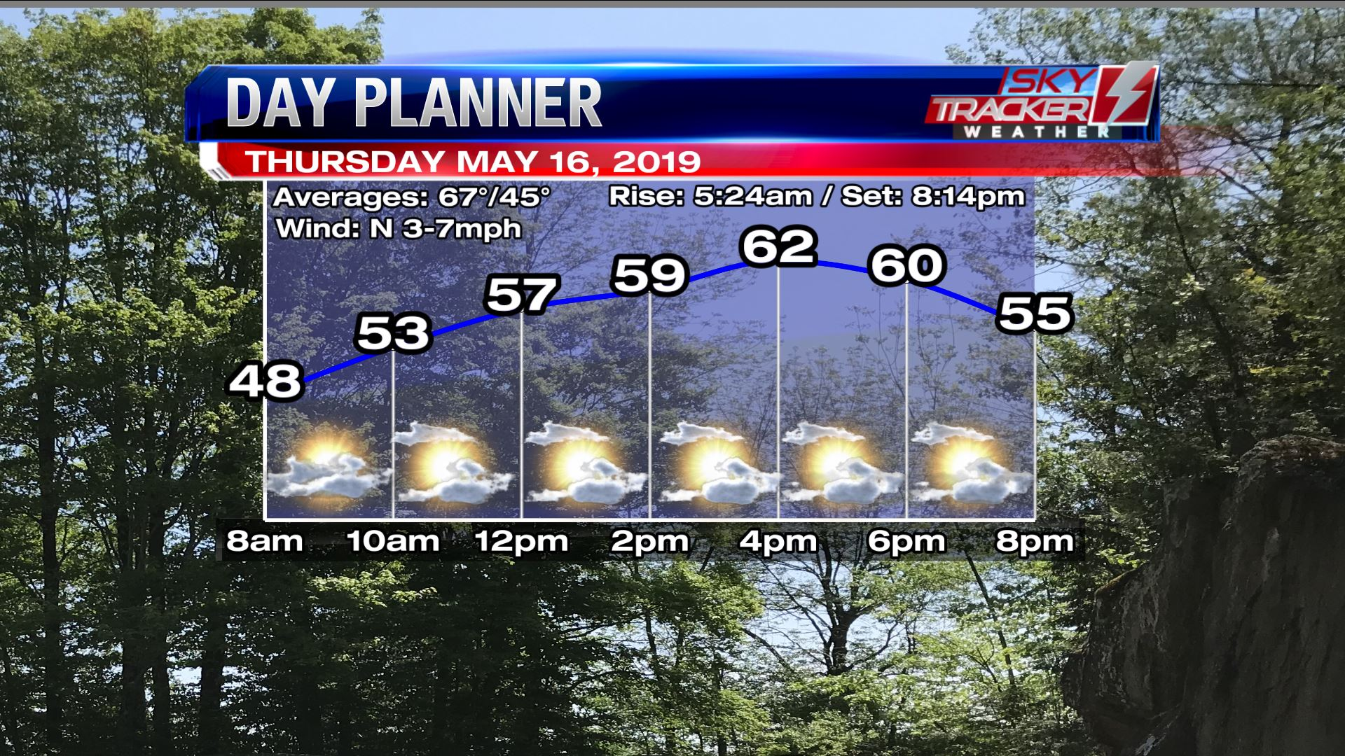 Planner for Thursday May 16 2019