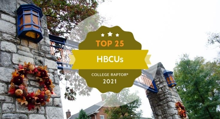 College Raptor Names Lincoln University a 2021 Top HBCU