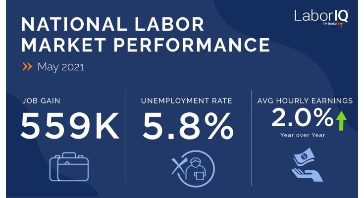 LaborIQ ThinkWhy Infographic