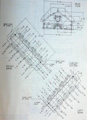 MyChimaera  Engine and transmisstion details diagrams parison