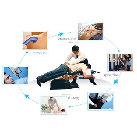 chiropractic treatment of facet hypertrophy combined with physiotherapy