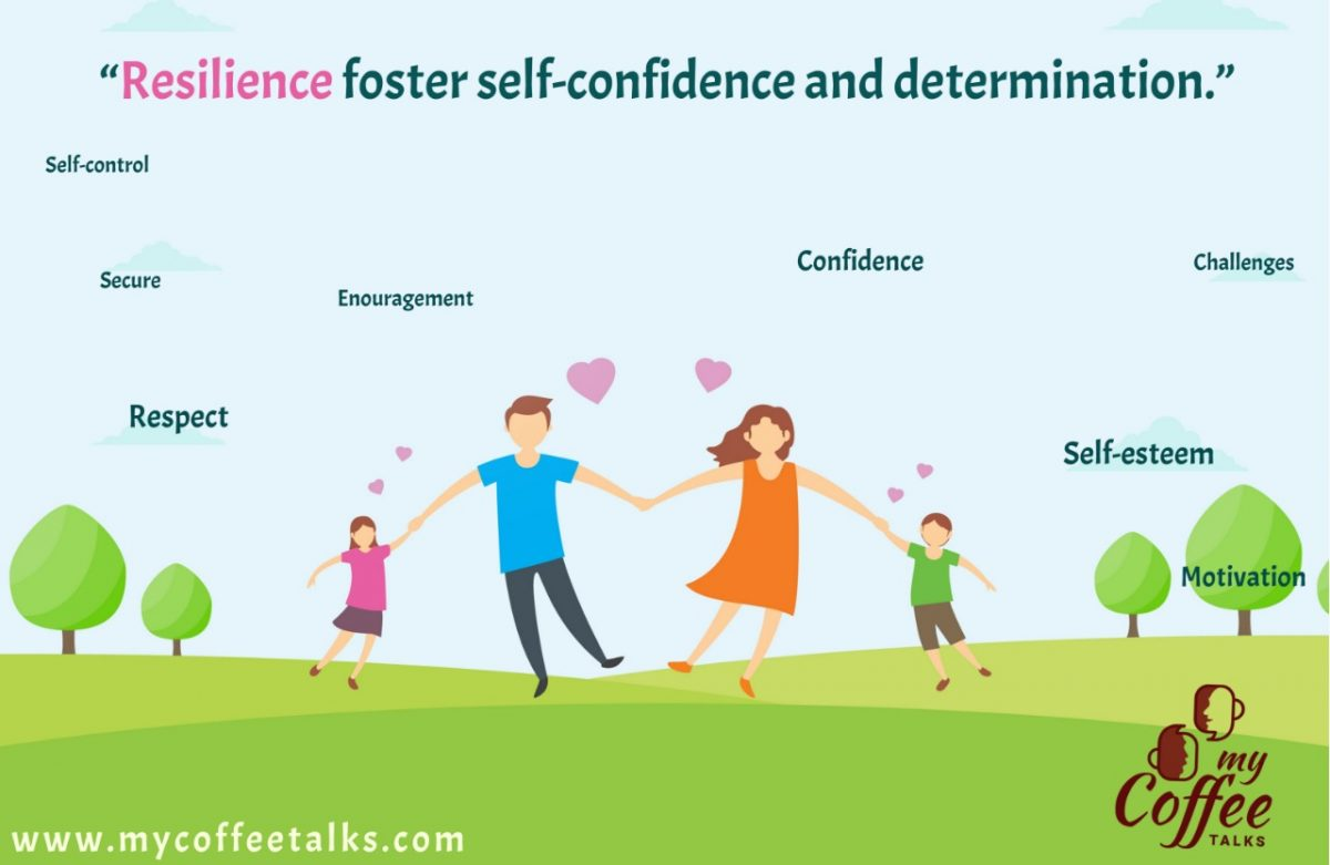 Building Self Esteem And Resilience In Children