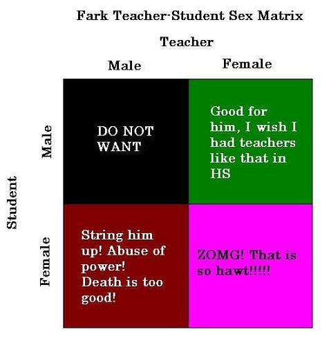 teacher-student-sex-matrix.jpg