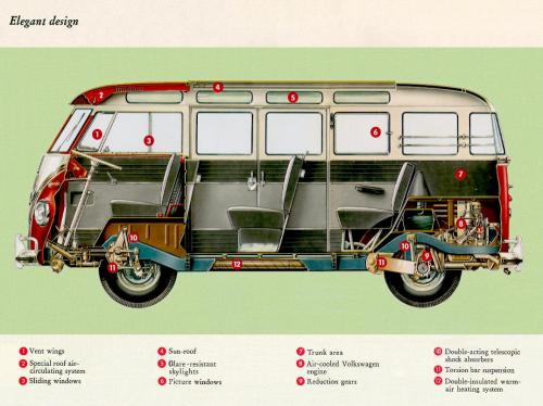vw-bus-cut-away.jpg