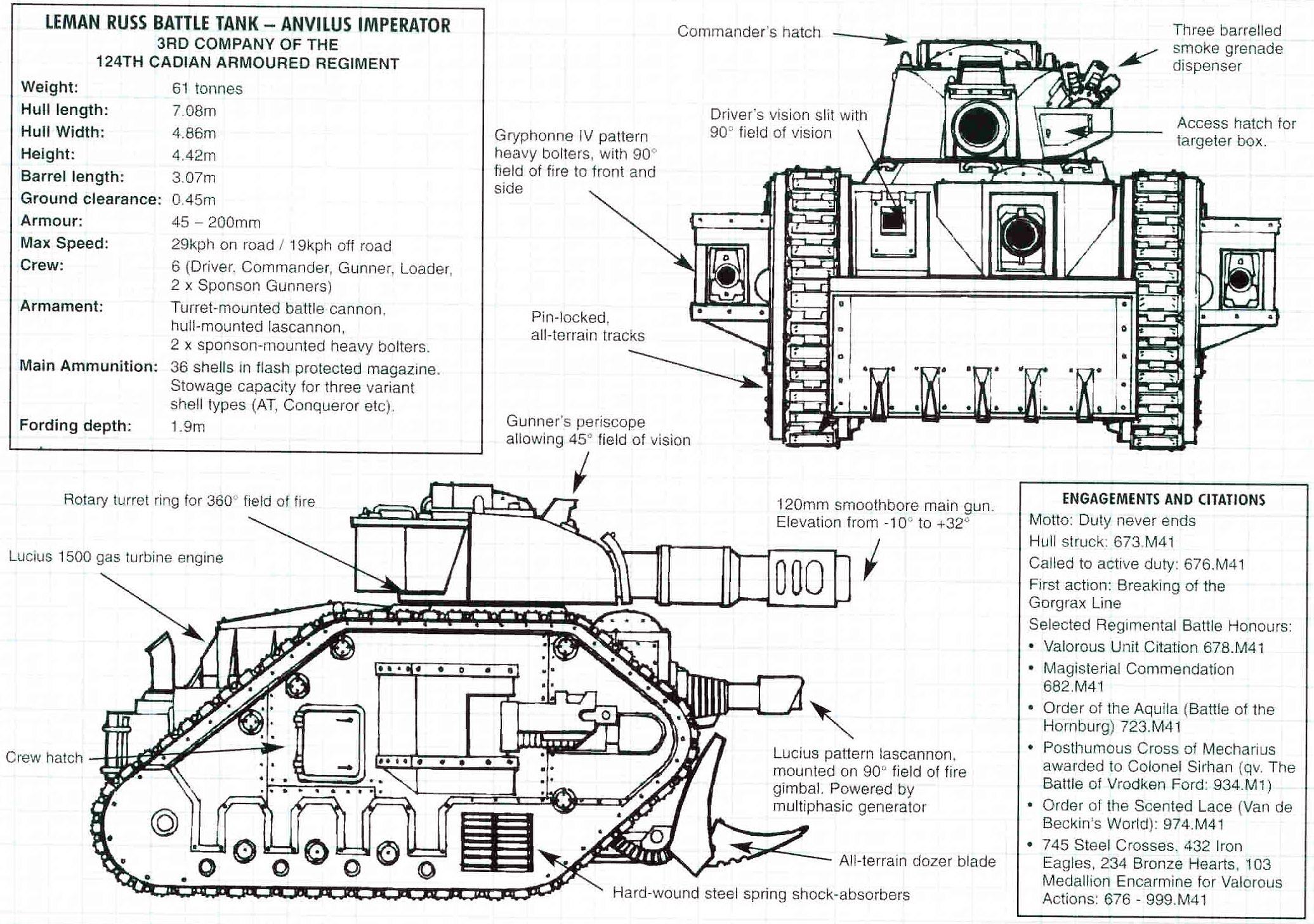 Warhammer 40k Tank