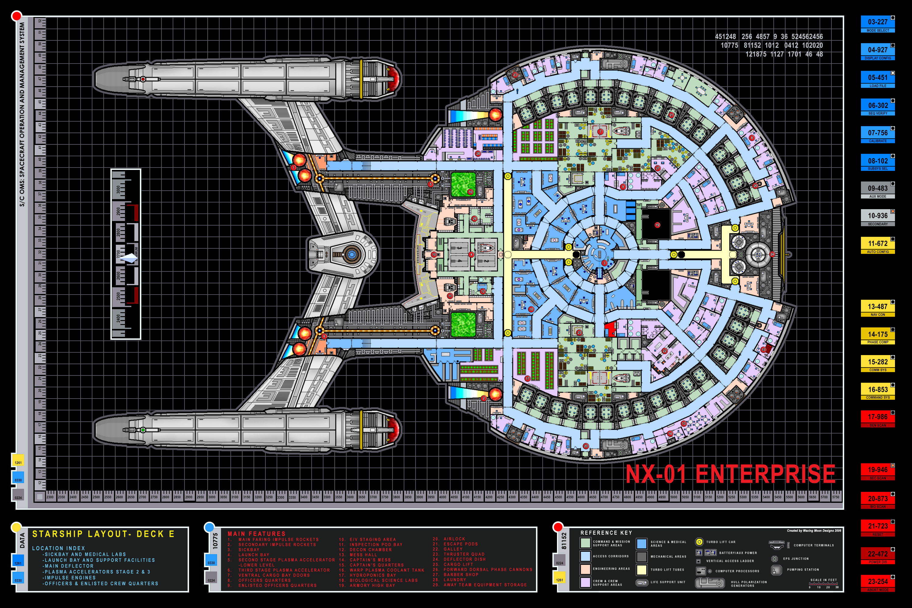 Enterprise Blueprints MyConfinedSpace