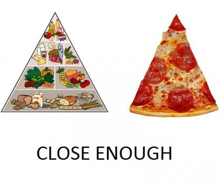 food groups - close enough