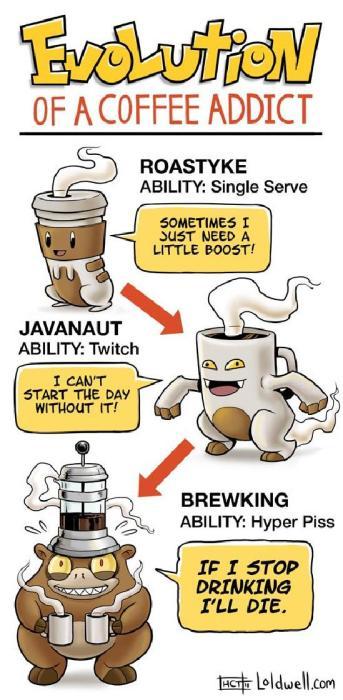 evolution of a coffee addict