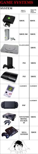 game system names