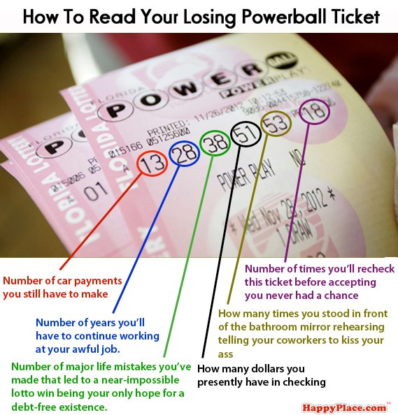how to read your losing powerball ticket.jpg
