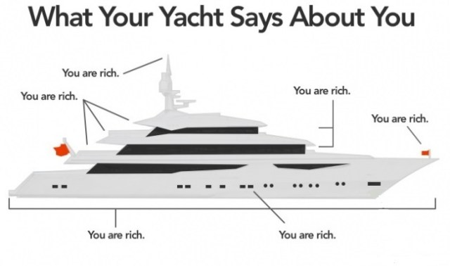 what your yacht says about you.jpg