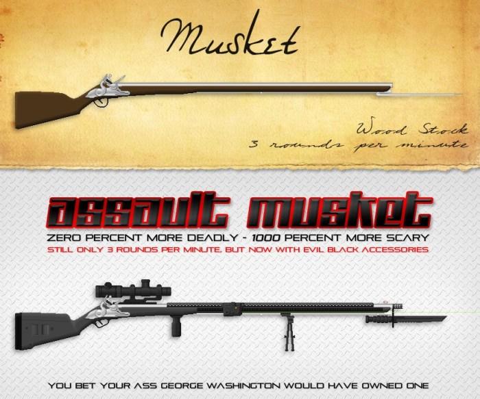 Musket vs Assault Musket.jpg