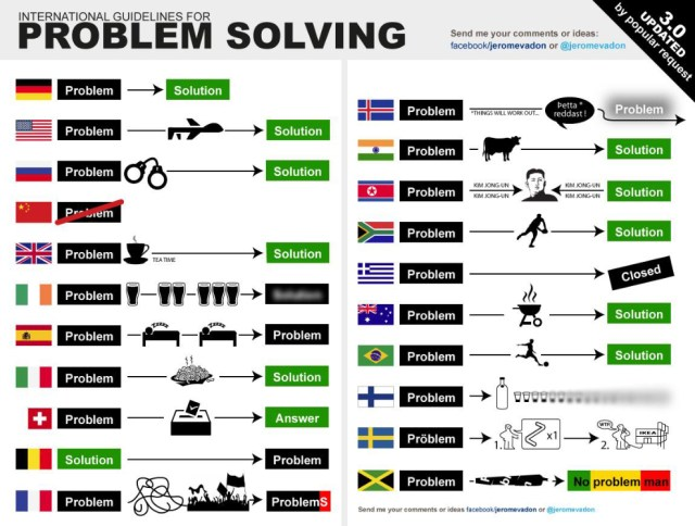 internationa guidelines for problem solving.jpg