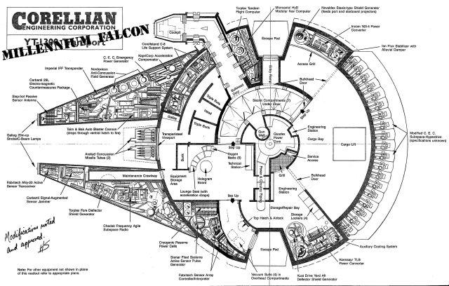 millenium falcon blueprints.jpg