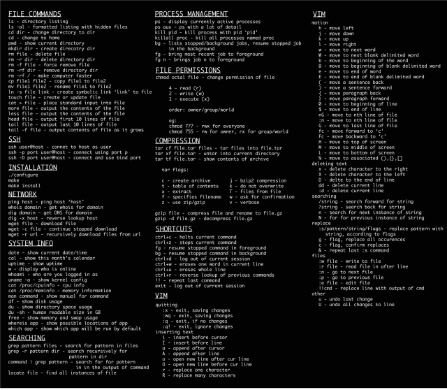 System Command list.png