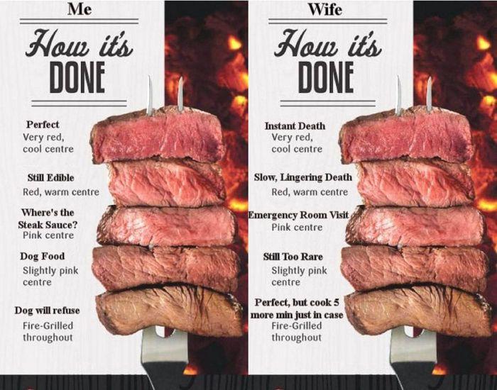 How steak is done.jpg