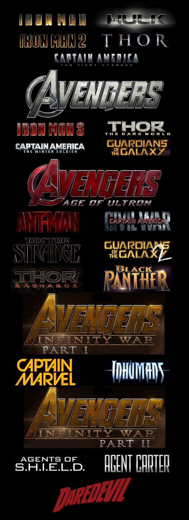 The Movies of Marvel.jpg