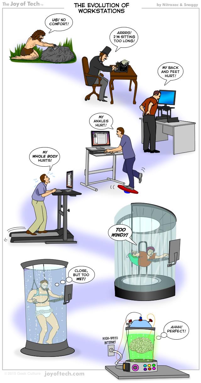 Evolution of Workstations.jpeg