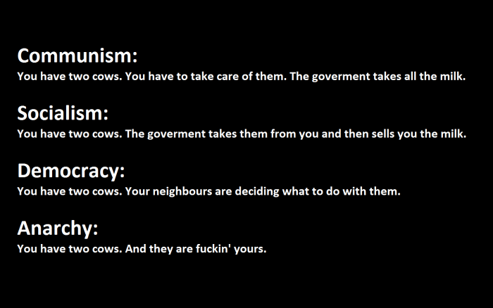 Types of Government.png