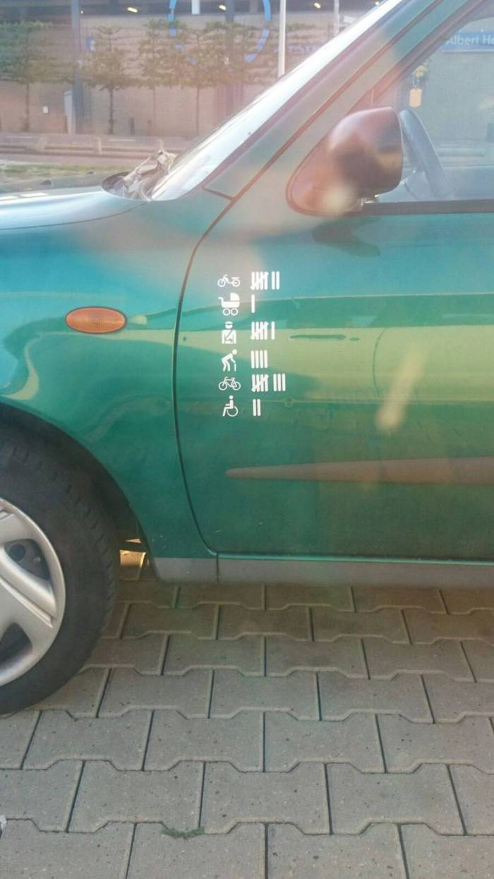 Car points.jpg
