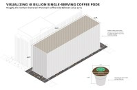 Visualizing 18 Billion Single-Serving Coffee Pods.jpg