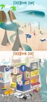 facebooks has changed.jpeg